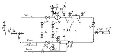 пункт газорегуляторный блочный с узлом учета ПГБ-13-1Н(В)У1, ПГБ-15-1Н(В)У1, ПГБ-16-1Н(В)У1 схема.