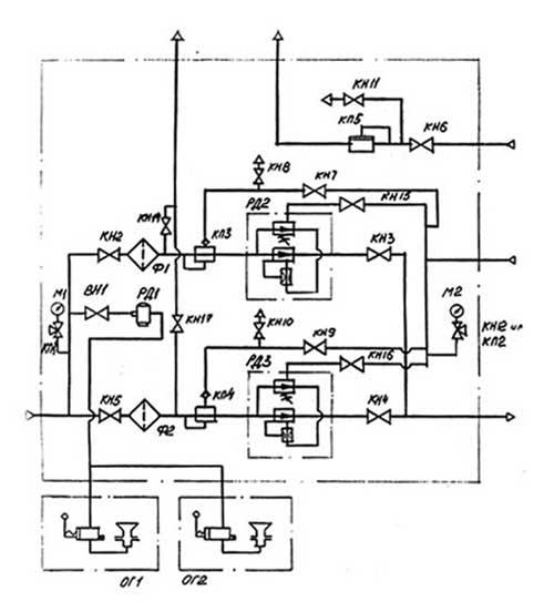 Рисунок 2 — Схема газовая